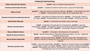 profEtiminfor21-2